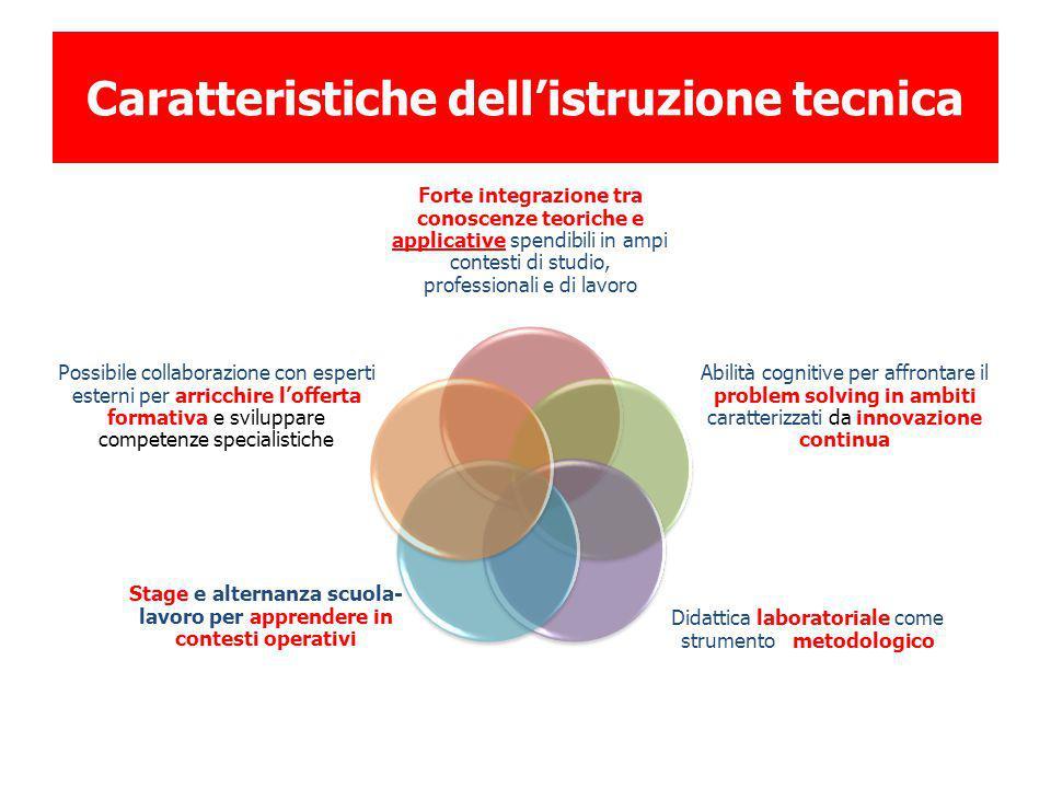 Caratteristiche dell'istruzione tecnica