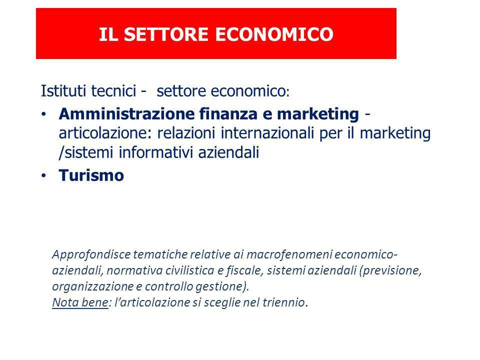 IL SETTORE ECONOMICO Istituti tecnici - settore economico: