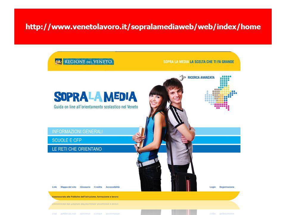 http://www.venetolavoro.it/sopralamediaweb/web/index/home