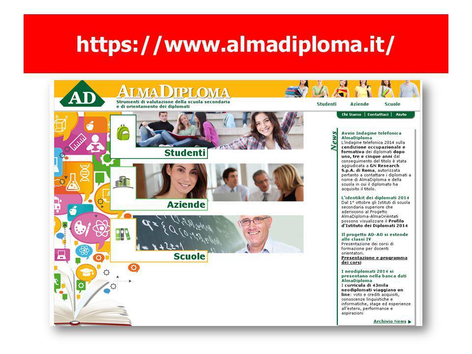 https://www.almadiploma.it/