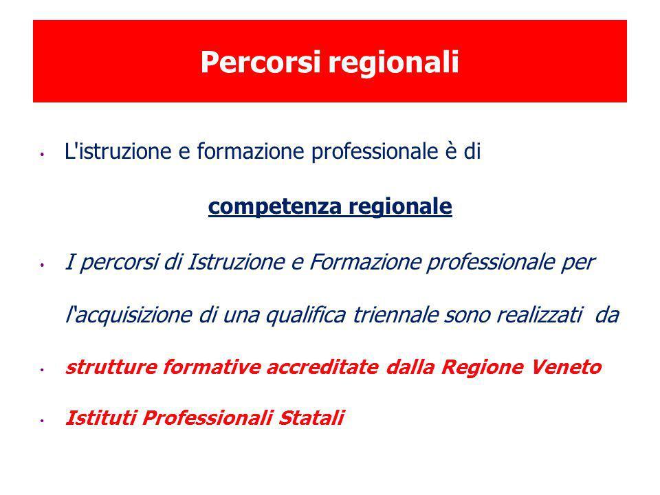 Percorsi regionali L istruzione e formazione professionale è di