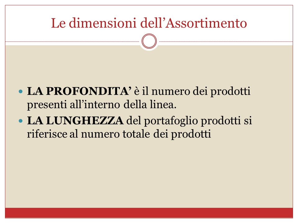 Le dimensioni dell'Assortimento