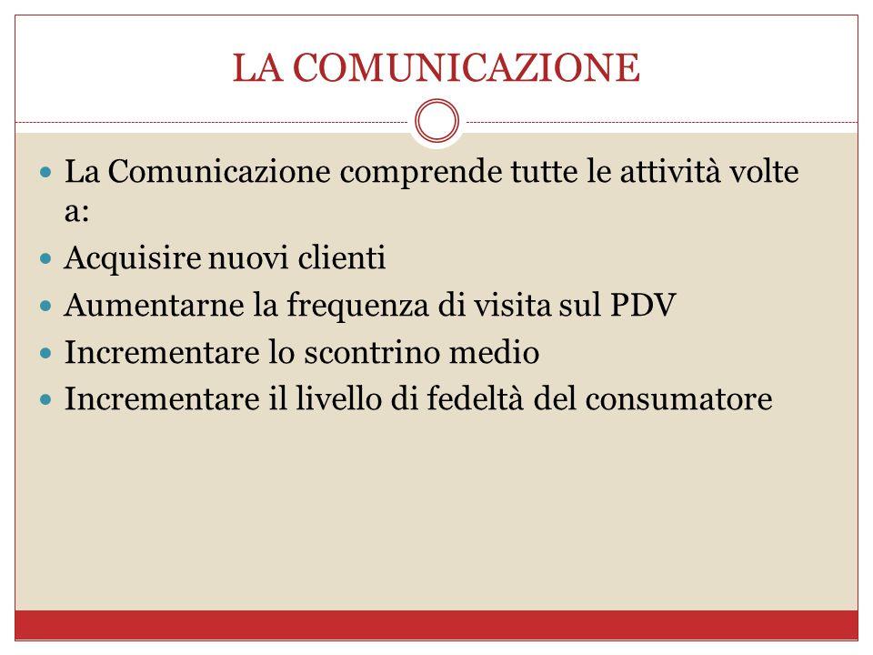 LA COMUNICAZIONE La Comunicazione comprende tutte le attività volte a: