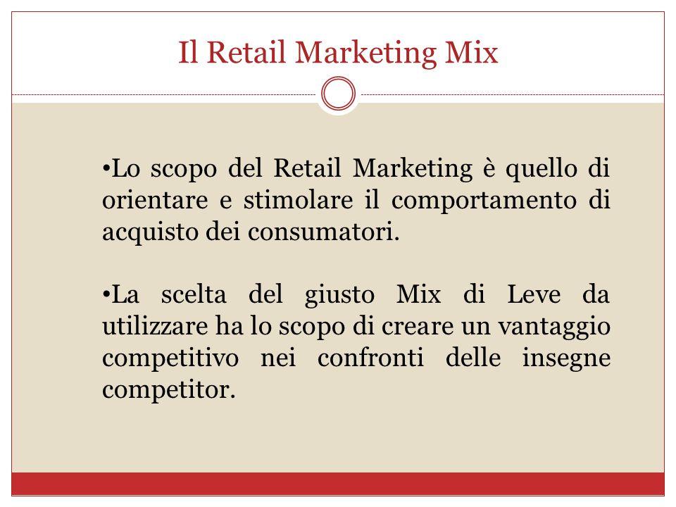 Il Retail Marketing Mix