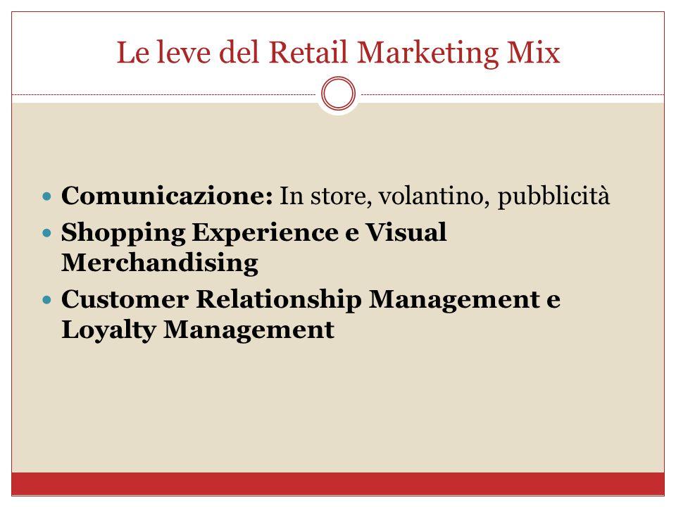 Le leve del Retail Marketing Mix