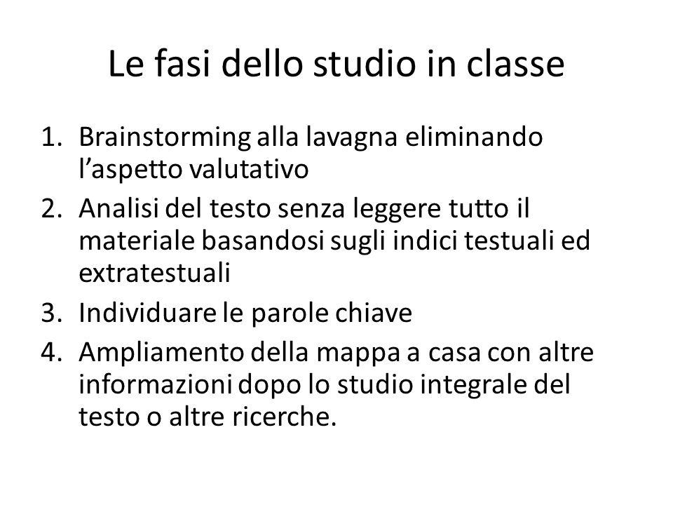 Le fasi dello studio in classe