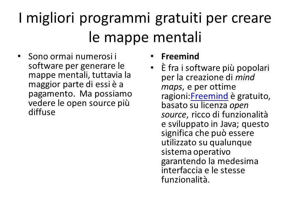 I migliori programmi gratuiti per creare le mappe mentali