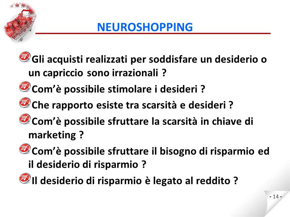 NEUROSHOPPING Gli acquisti realizzati per soddisfare un desiderio o un capriccio sono irrazionali