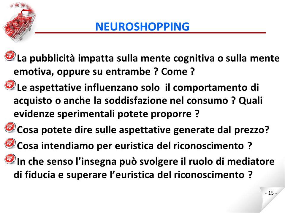 NEUROSHOPPING La pubblicità impatta sulla mente cognitiva o sulla mente emotiva, oppure su entrambe Come