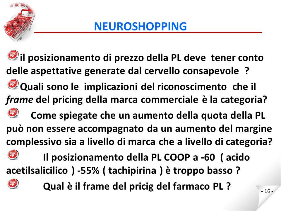 NEUROSHOPPING il posizionamento di prezzo della PL deve tener conto delle aspettative generate dal cervello consapevole