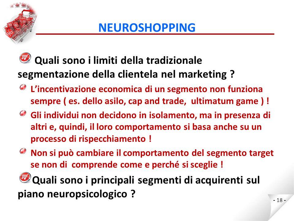 NEUROSHOPPING Quali sono i limiti della tradizionale segmentazione della clientela nel marketing