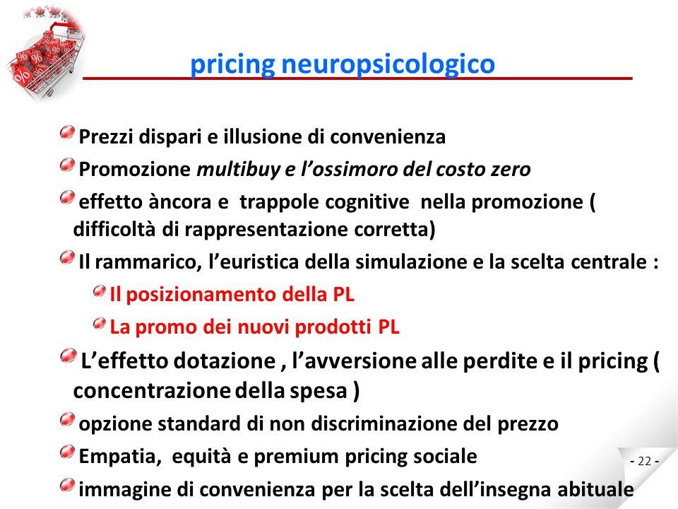 pricing neuropsicologico