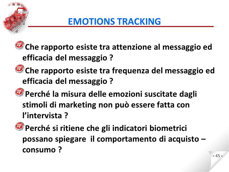 EMOTIONS TRACKING Che rapporto esiste tra attenzione al messaggio ed efficacia del messaggio