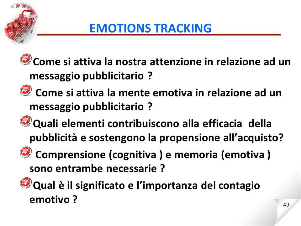 EMOTIONS TRACKING Come si attiva la nostra attenzione in relazione ad un messaggio pubblicitario