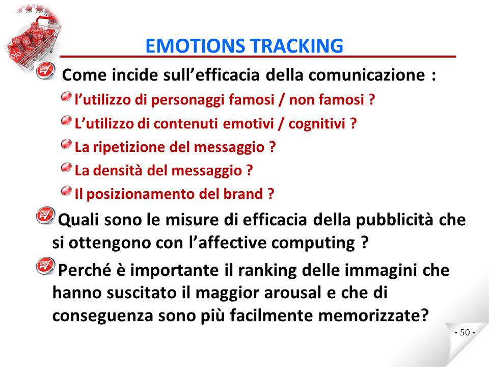 EMOTIONS TRACKING Come incide sull'efficacia della comunicazione :