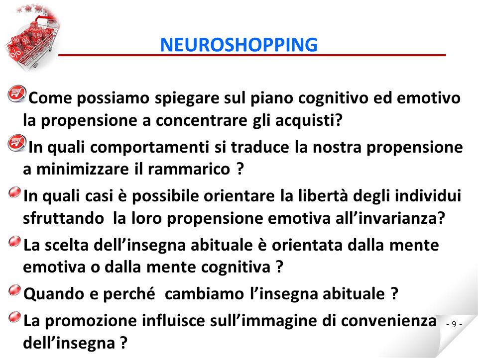 NEUROSHOPPING Come possiamo spiegare sul piano cognitivo ed emotivo la propensione a concentrare gli acquisti