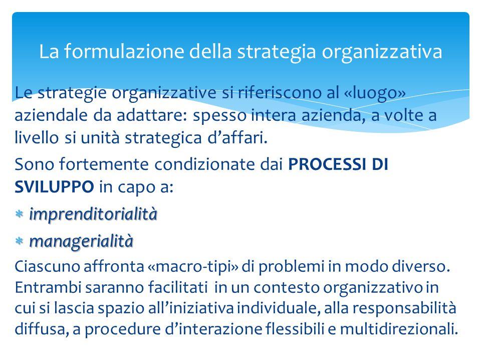 La formulazione della strategia organizzativa
