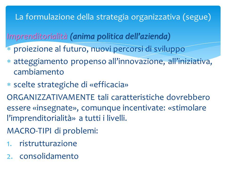 La formulazione della strategia organizzativa (segue)