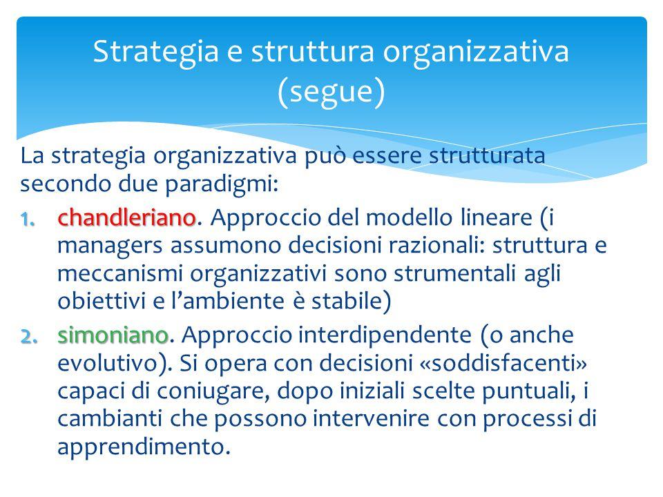 Strategia e struttura organizzativa (segue)