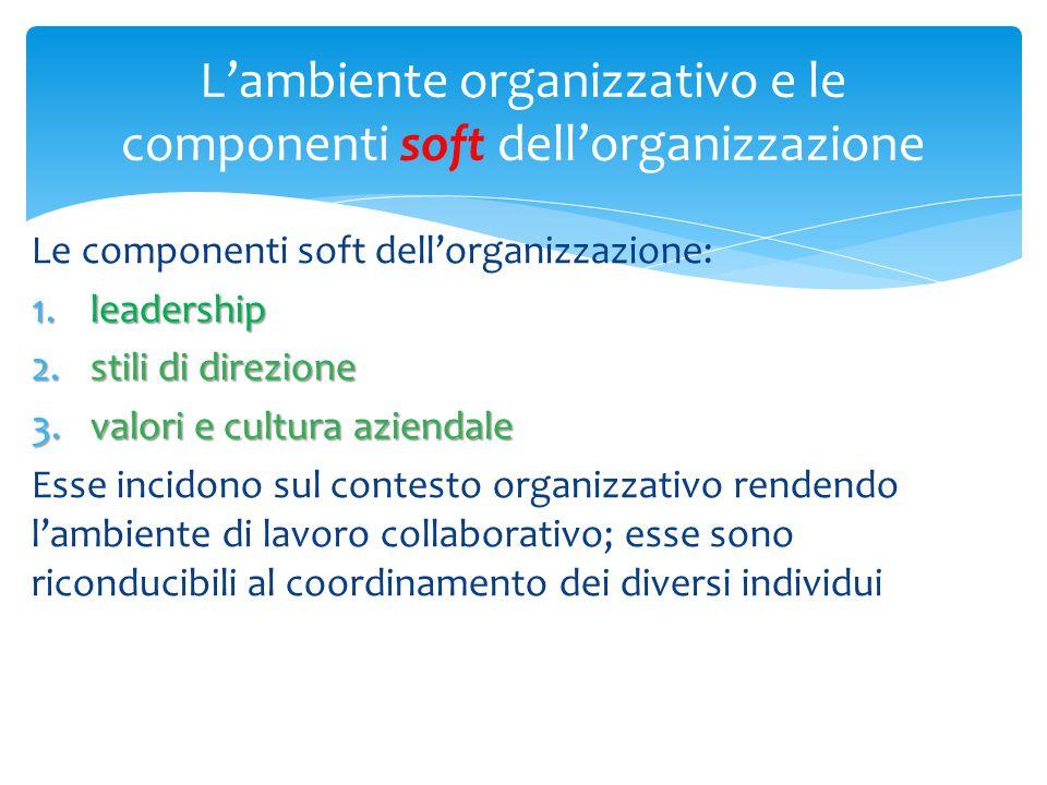 L'ambiente organizzativo e le componenti soft dell'organizzazione