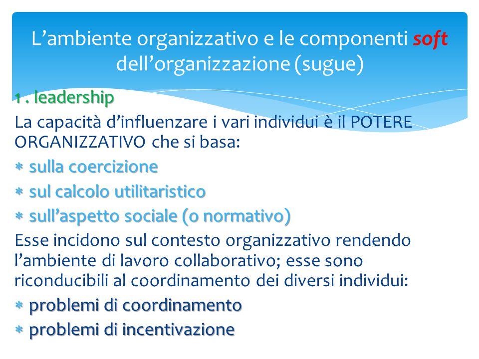 L'ambiente organizzativo e le componenti soft dell'organizzazione (sugue)