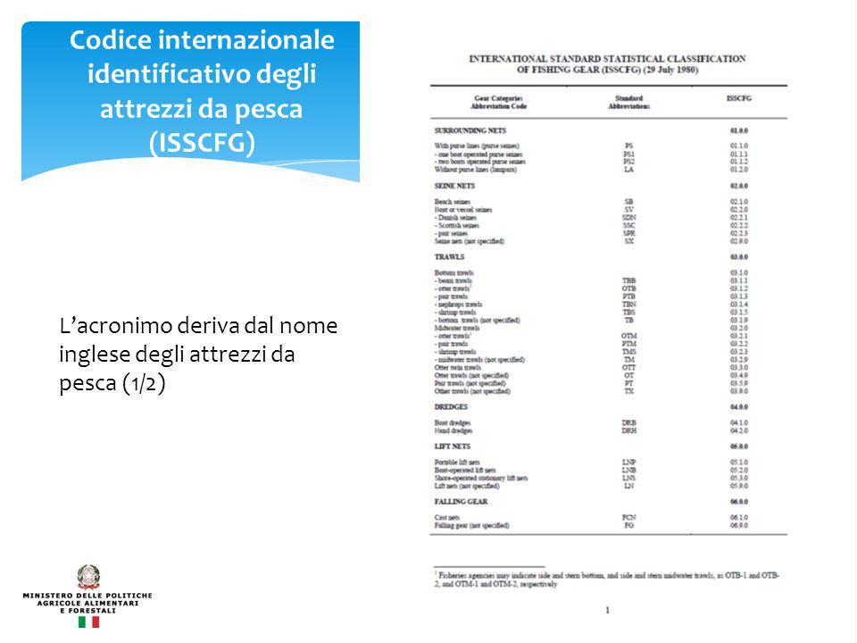 Codice internazionale identificativo degli attrezzi da pesca (ISSCFG)