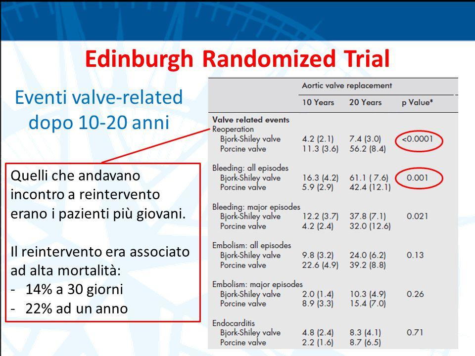 Edinburgh Randomized Trial