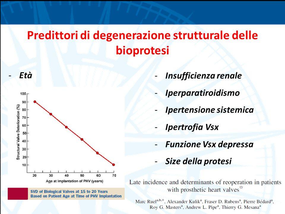 Predittori di degenerazione strutturale delle bioprotesi