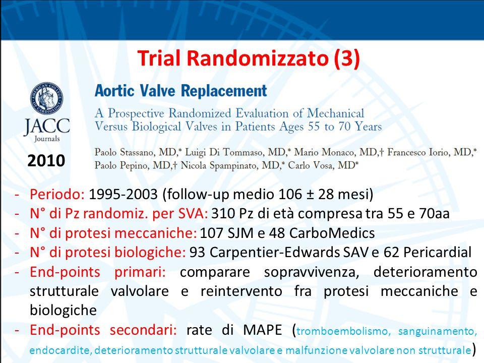 Trial Randomizzato (3) 2010. Periodo: 1995-2003 (follow-up medio 106 ± 28 mesi) N° di Pz randomiz. per SVA: 310 Pz di età compresa tra 55 e 70aa.