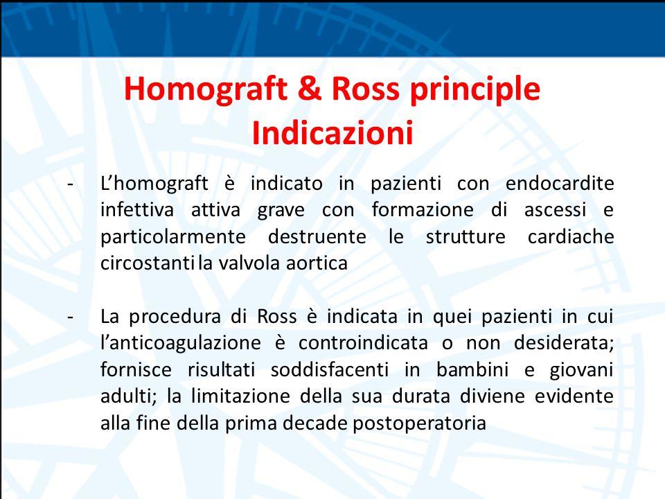 Homograft & Ross principle