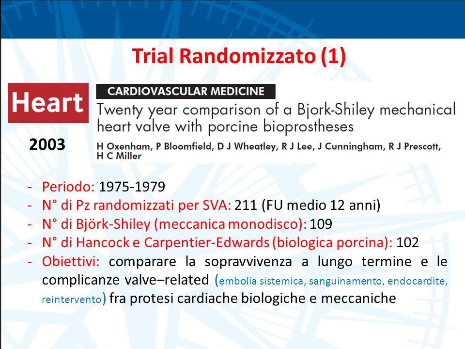 Trial Randomizzato (1) 2003 Periodo: 1975-1979