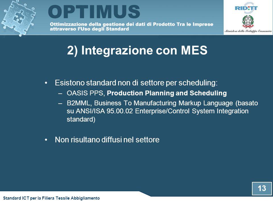 2) Integrazione con MES Esistono standard non di settore per scheduling: OASIS PPS, Production Planning and Scheduling.