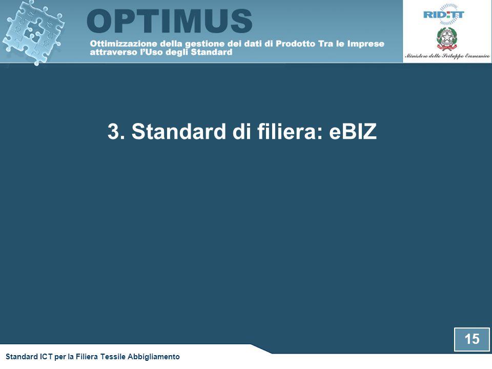 3. Standard di filiera: eBIZ