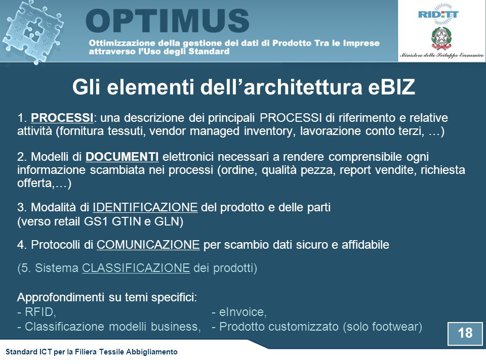 Gli elementi dell'architettura eBIZ