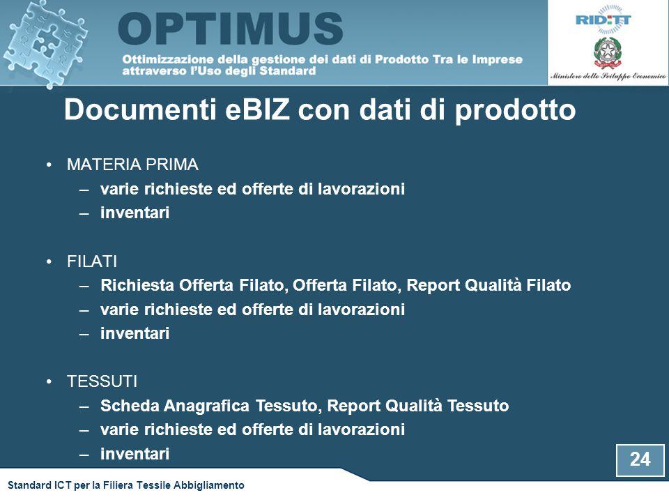 Documenti eBIZ con dati di prodotto