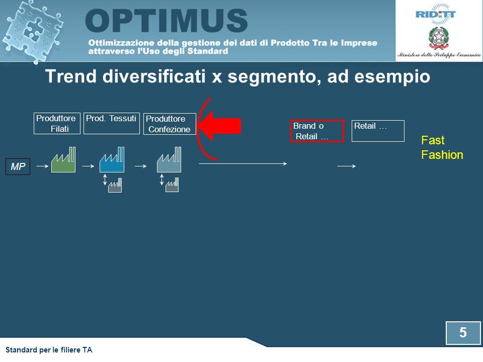 Trend diversificati x segmento, ad esempio