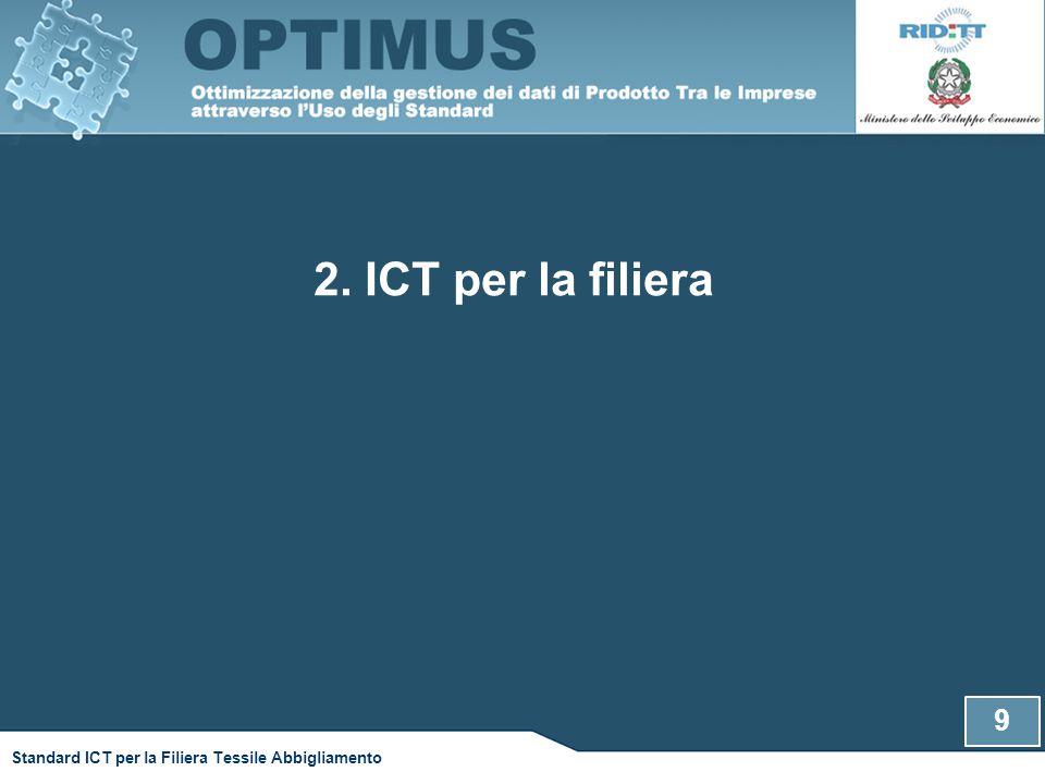 2. ICT per la filiera Standard ICT per la Filiera Tessile Abbigliamento