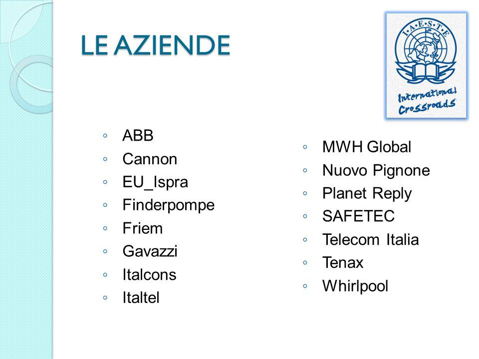 LE AZIENDE ABB Cannon EU_Ispra Finderpompe Friem Gavazzi Italcons