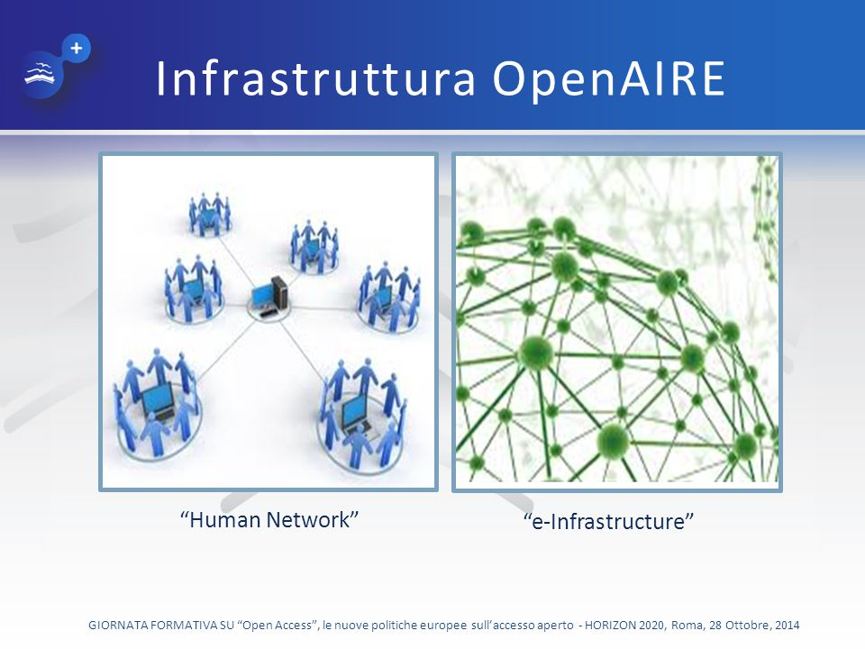 Infrastruttura OpenAIRE