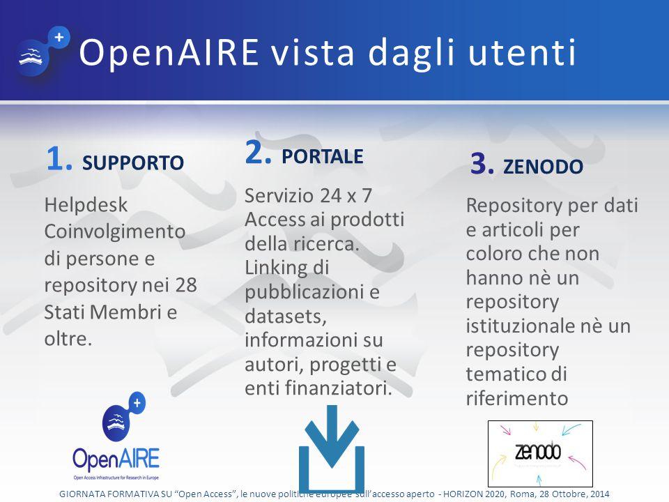 OpenAIRE vista dagli utenti