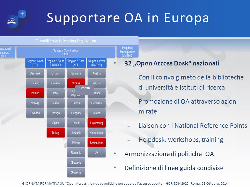 Supportare OA in Europa