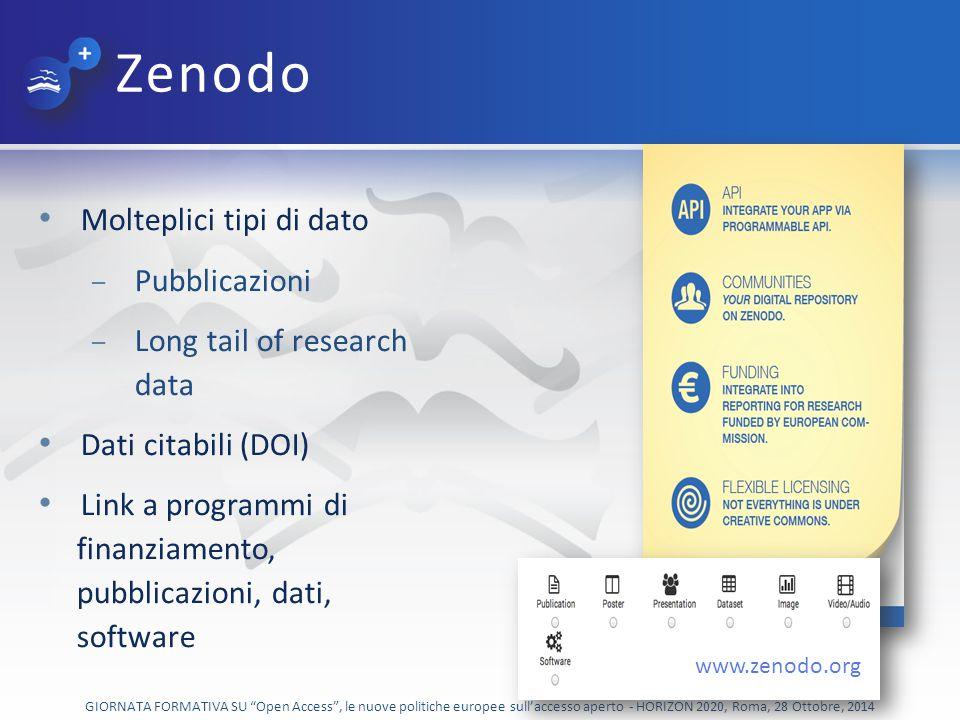 Zenodo Molteplici tipi di dato Pubblicazioni