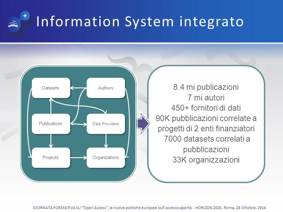 Information System integrato