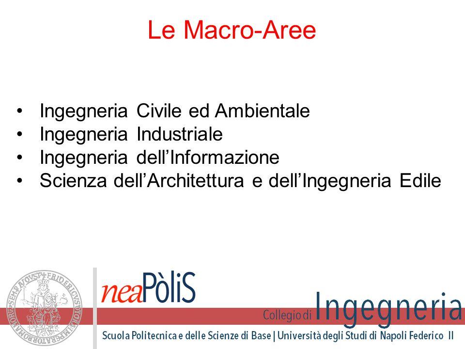 Le Macro-Aree Ingegneria Civile ed Ambientale Ingegneria Industriale