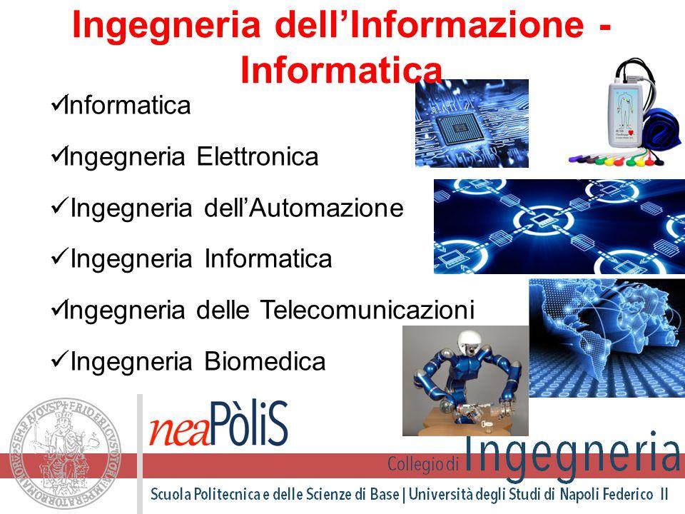 Ingegneria dell'Informazione - Informatica