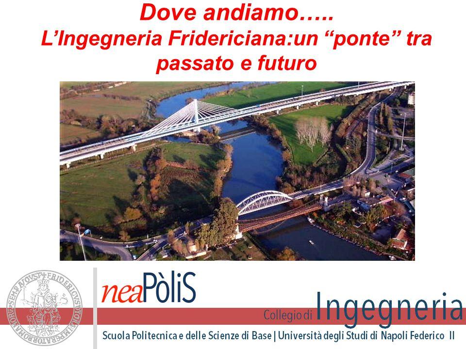 Dove andiamo….. L'Ingegneria Fridericiana:un ponte tra passato e futuro