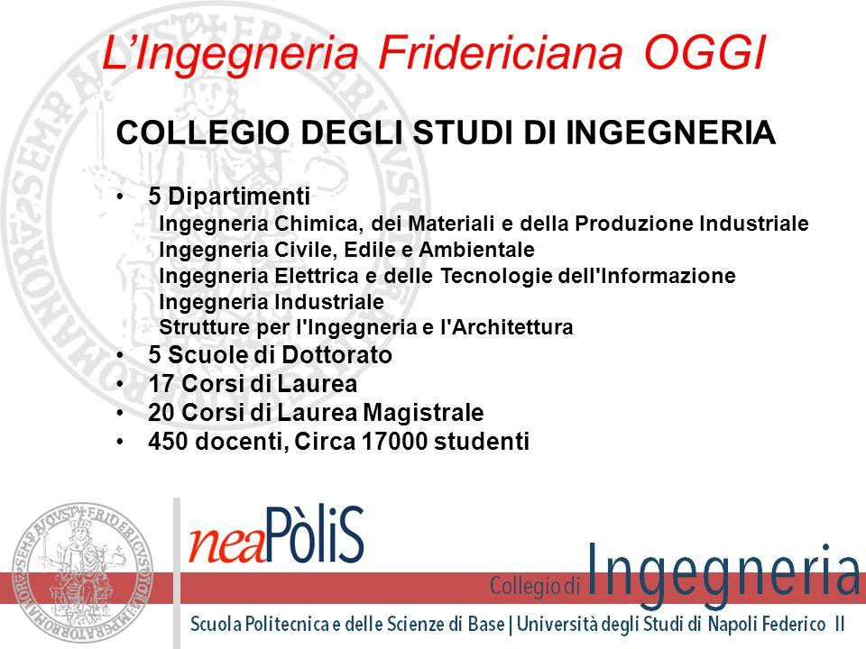 L'Ingegneria Fridericiana OGGI