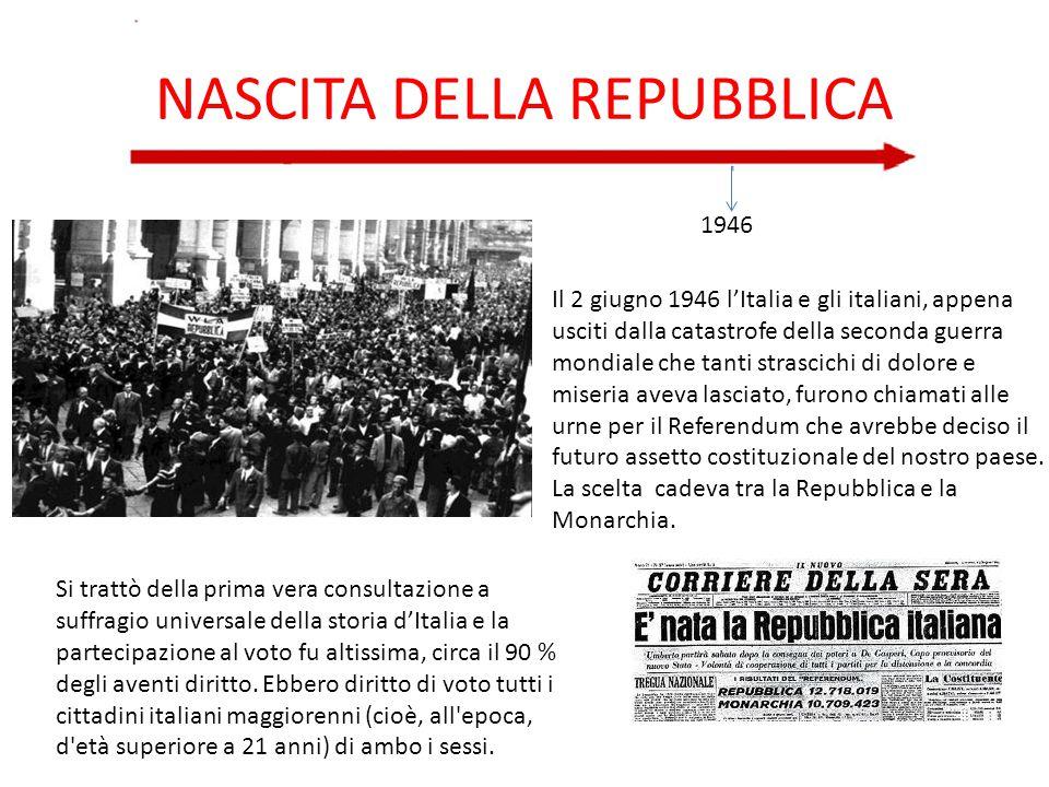 NASCITA DELLA REPUBBLICA