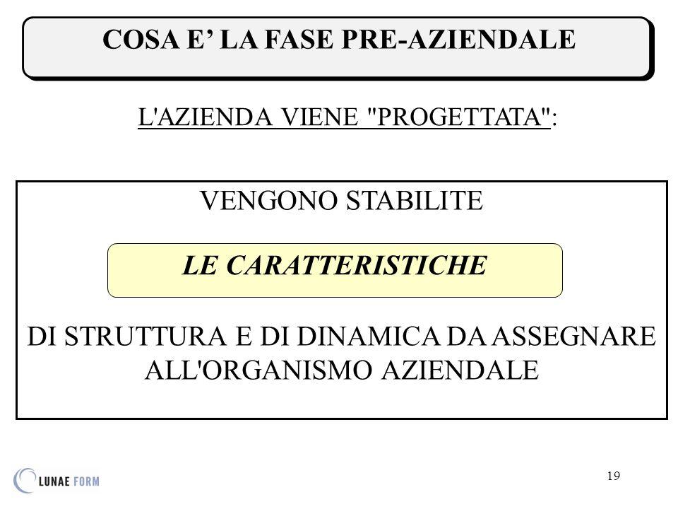 COSA E' LA FASE PRE-AZIENDALE