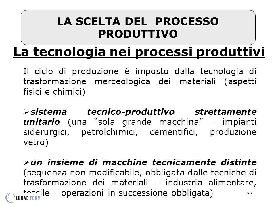La tecnologia nei processi produttivi